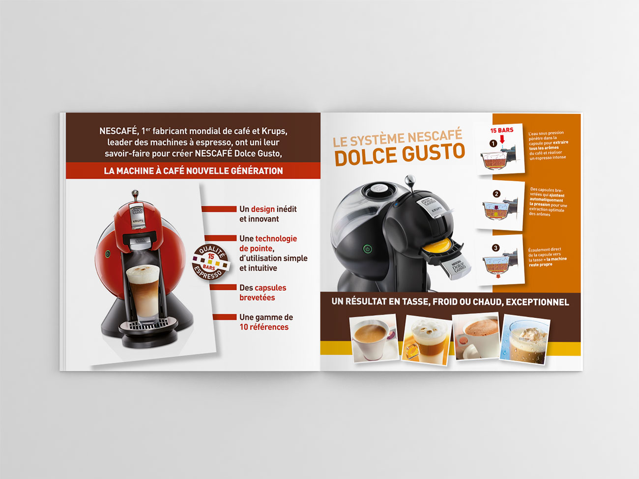 Argumentaire Dolce Gusto